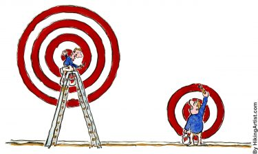 Pros and Cons of Trading Using Profit Targets Splash