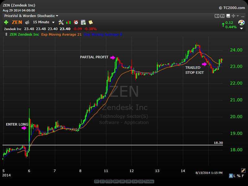 ZEN_SWING_CLOSE_8-14