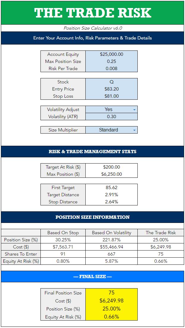Trade position size calculator биржевая торговля для начинающих книга скачать бесплатно