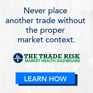 Market Health Dashboard Image The Trade Risk