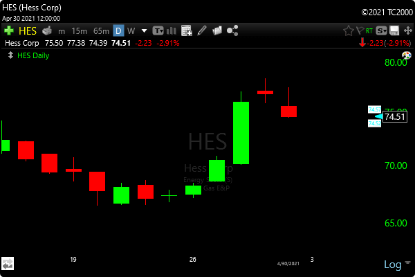 TC2000 Evening Star Candletick Scan - Image of HES Example