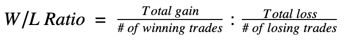 Trading System Performance Metrics - Image of W/L Ratio = Total gain # of winning trades / Total loss # of losing trades