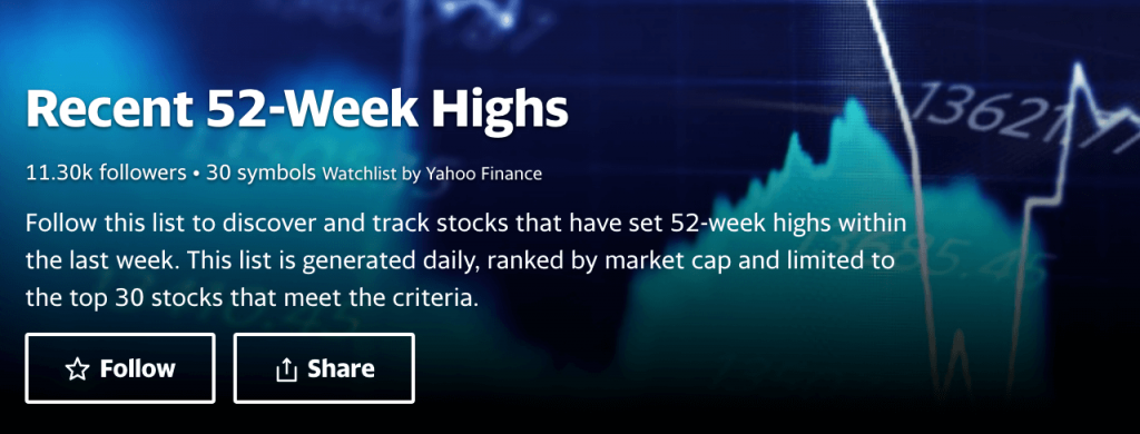 Is Buying Stocks Trading at 52-Week Highs a Profitable Trading Strategy? - Image of Yahoo 52w high list