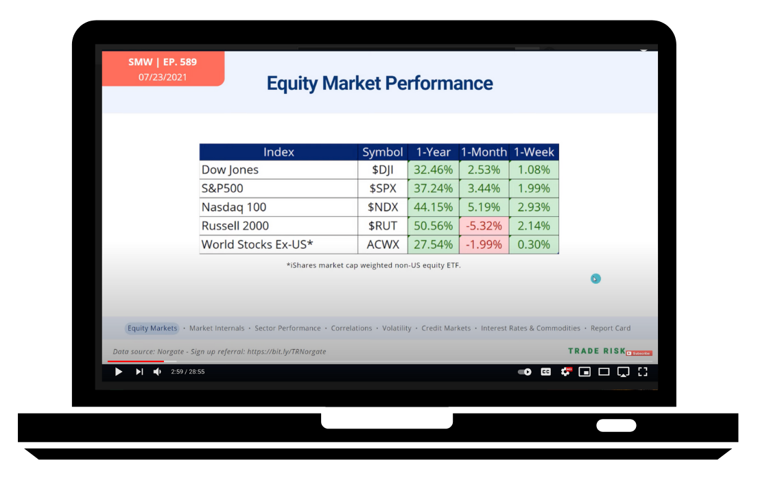 Advertise Sponsorship Page - Image of Weekly Market Video